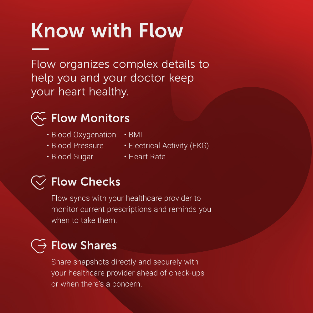 Flow_Communication_Patient
